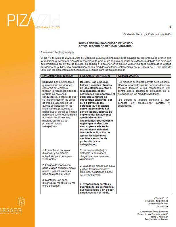 Actualización de medidas sanitarias en la CDMX