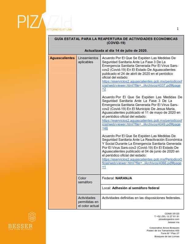Guía estatal para la reapertura de actividades económicas COVID-19