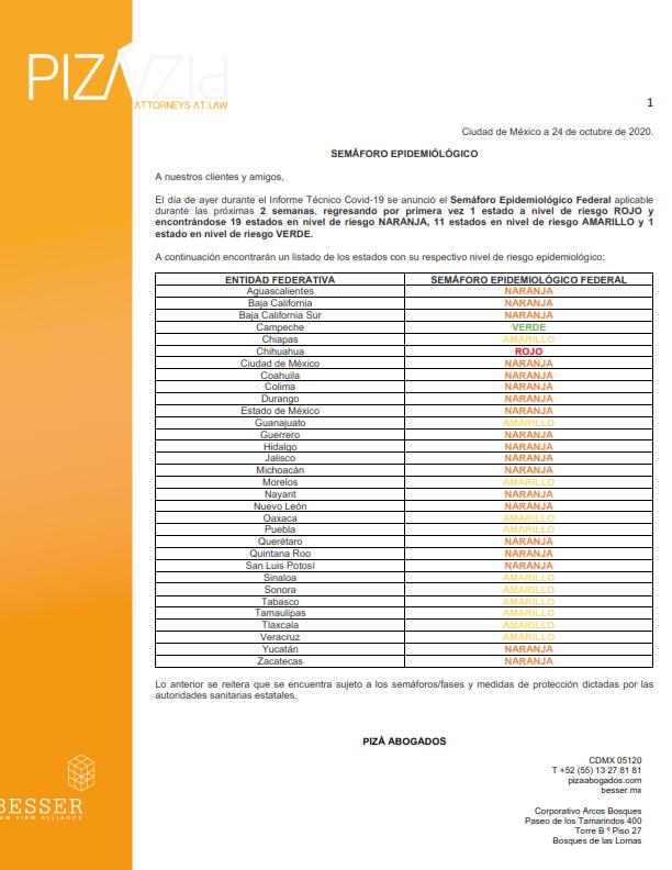 BOLETÍN- Semáforo Epidemiológico Federal (24 de octubre de 2020)