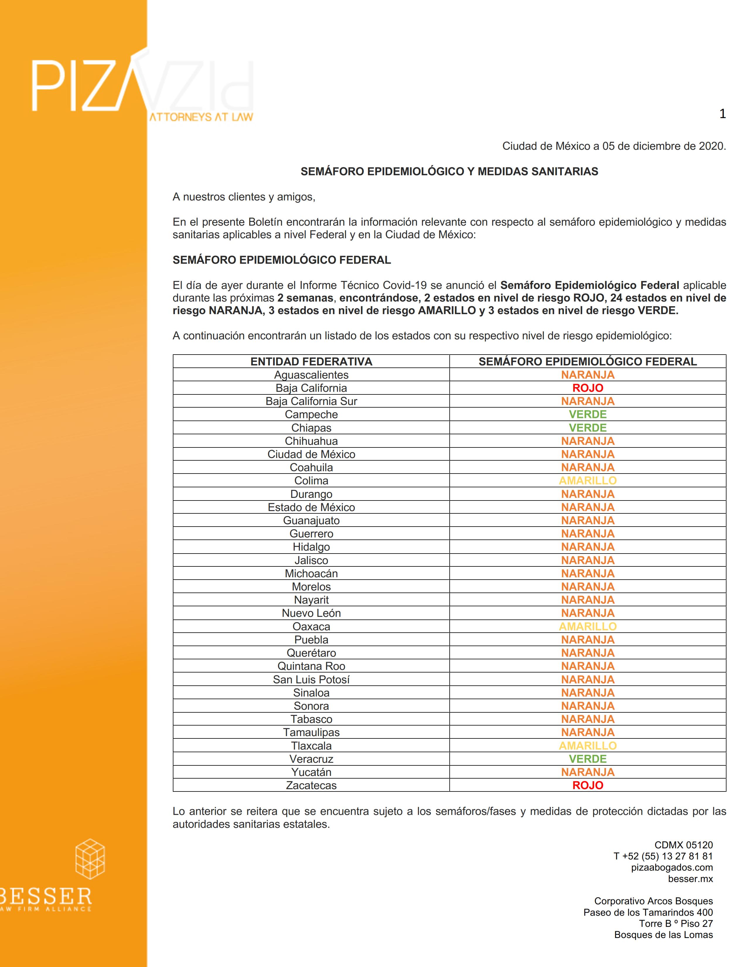 Semáforo Epidemiológico (Nivel Federal y Ciudad de México) (05 de diciembre de 2020)